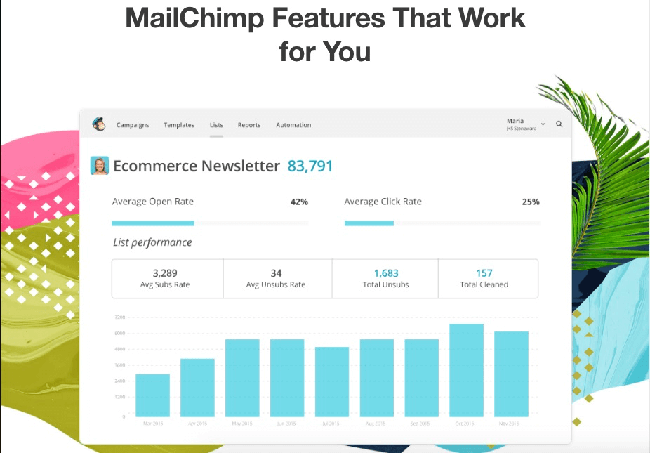 MailChimp vs AWeber: Which Email Provider Is Best for You?